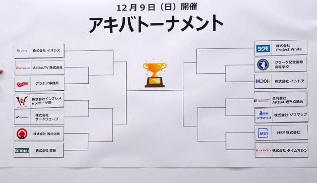 画像: 当日の抽選で決定したトーナメント表