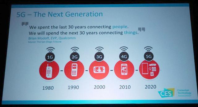 画像: 主催者CTA(コンシューマー・テクノロジー・アソシエーション)のCES 2019 Trends to Watch Presentationでは、5Gが中心的な話題
