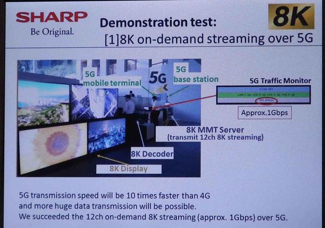 画像: 「5G」と「8K」をどう連携していくか?