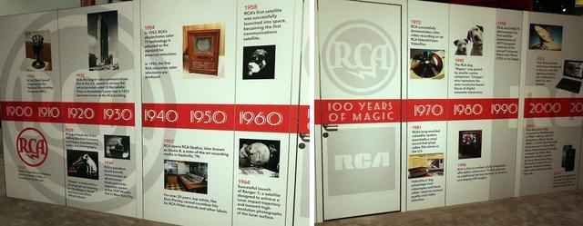 画像: RCA歴史年表