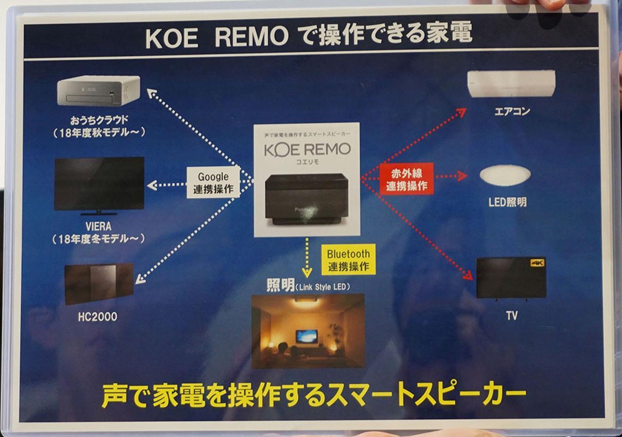 画像: Google Homeと赤外線、Bluetoothの3種類のコマンドに対応しているのが、他にない特徴だ