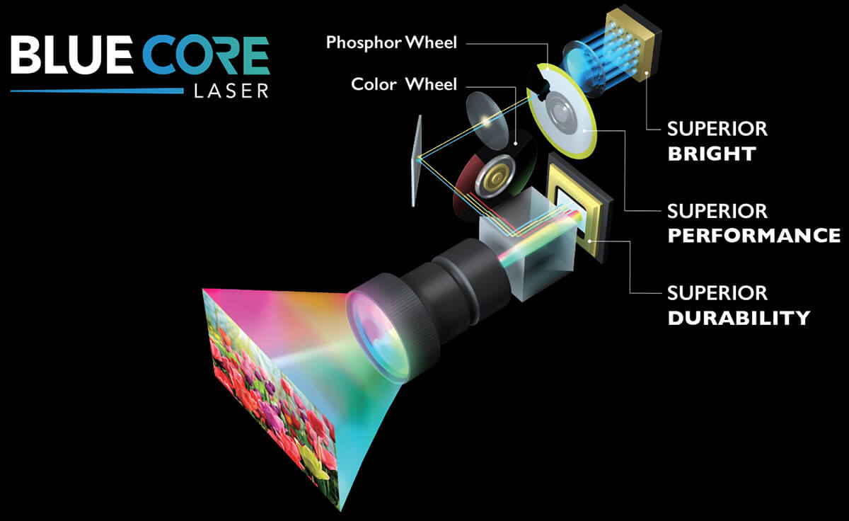画像: LK952 4K Installation Projector | BenQ Display Solution