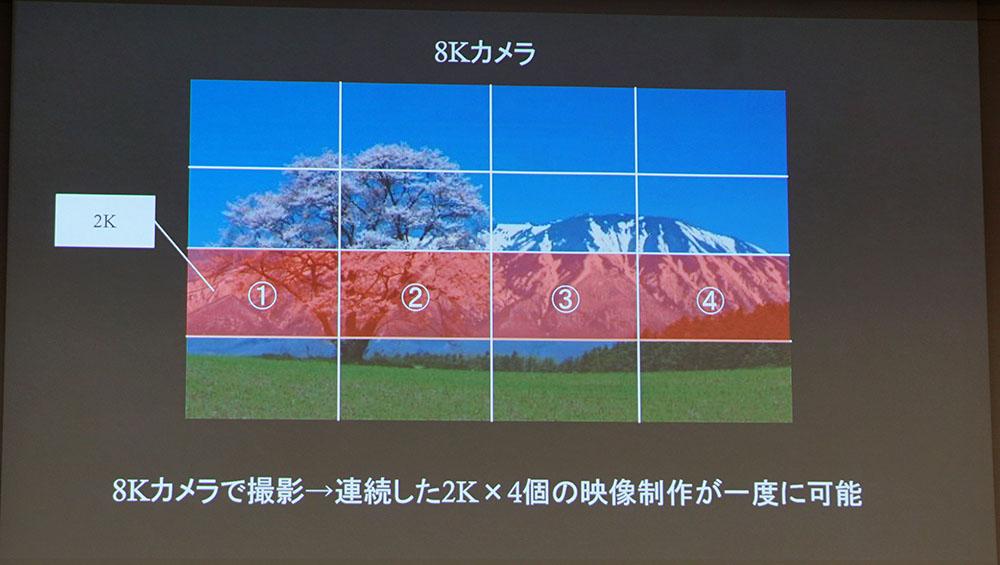 画像3: 地上波の民放局で初めてシャープの8Kカメラを導入