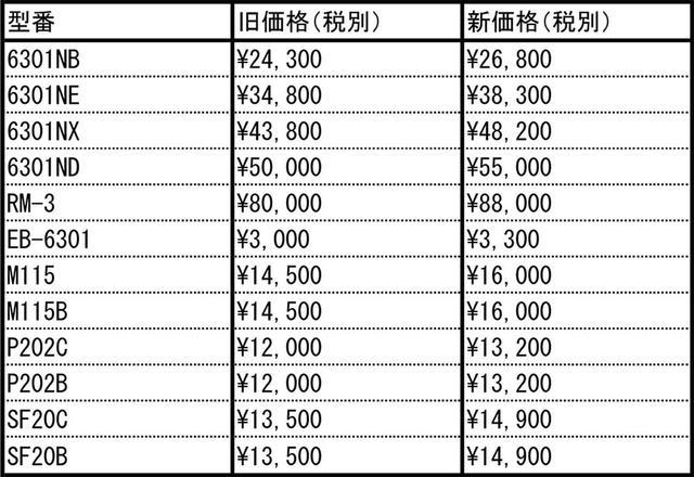 画像: フォステクスが一部製品の価格変更を発表。4月1日より新価格で発売されるので、気になる方は早めにチェックを