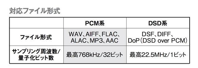 画像6: 【HiVi新製品徹底テスト】ネットワークオーディオプレーヤー「ルーミン X1」多機能と高音質を高度に両立した逸品、音楽の感動をエモーショナルに描き切る