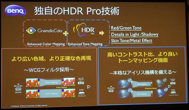 画像: HDR10やHLGといった信号の再生にも対応した