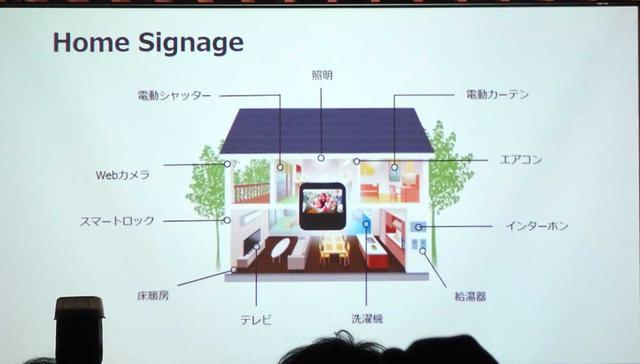 画像: 家庭内の各種機器の操作センターになる、という模式図