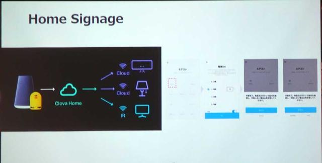 画像: スマートシステムに対応していない機器は、赤外線機能を使って操作できる