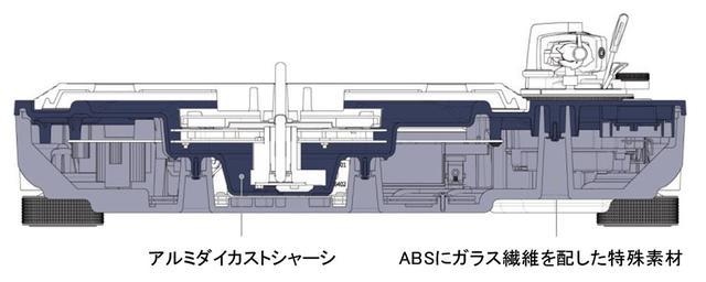 画像: SL-1200MK7のボディの構造