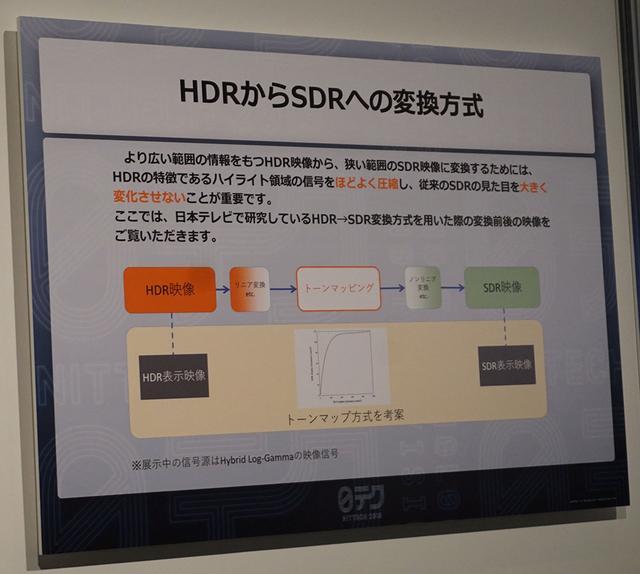画像: HDR→SDR変換については、日本テレビ独自のトーンマップカーブを作成している模様だ