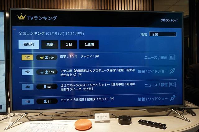 画像: ピクセラ製テレビのユーザーを対象にしたリアルタイムランキングも呼び出し可能