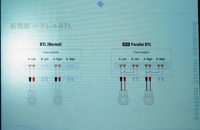 画像: パラレルBTLの説明図(右)