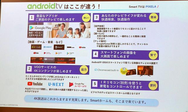 画像: アンドロイドTVのプラットフォームを活かした機能を展開する