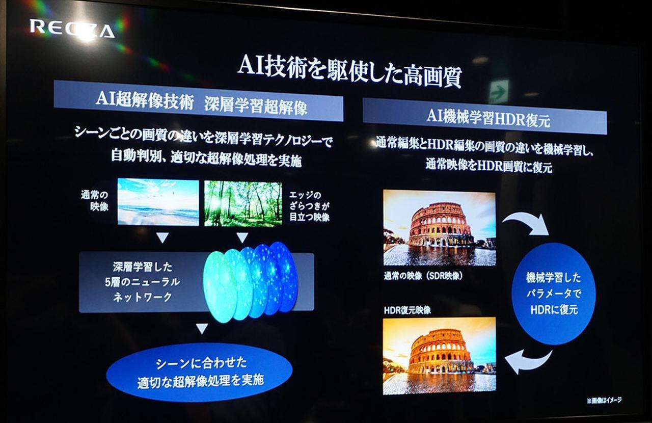 画像: Z730Xシリーズでは、AI技術を使った超解像技術を搭載している。「深層学習超解像」は東芝が独自に構築したニューラルネットワークを活用して画像の傾向を判断している