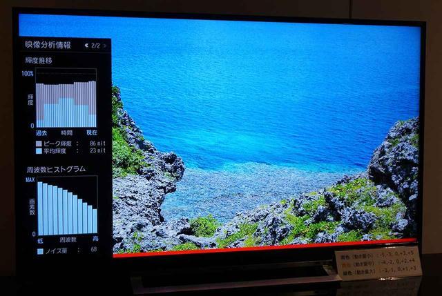 画像: Z730Xの「深層学習超解像」動作検証モデルを見せてもらった。エッジを強調した画像を入力すると、画面下部に赤いラインが、通常の画像では青いラインが表示される。赤いラインの映像でも、再生されている画像には過度の強調感はなかった