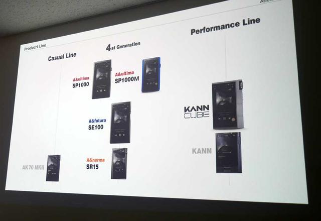 画像: Astell&Kern、「ES9038PRO」DACを2基搭載したハイパフォーマンスDAP「KANN CUBE」を発表。バランス出力12Vrmsのハイパワーも実現