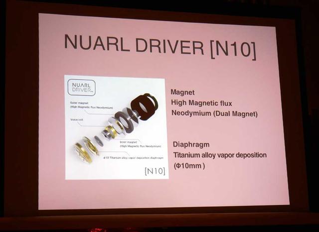 画像: 口径10mmのN10ドライバー