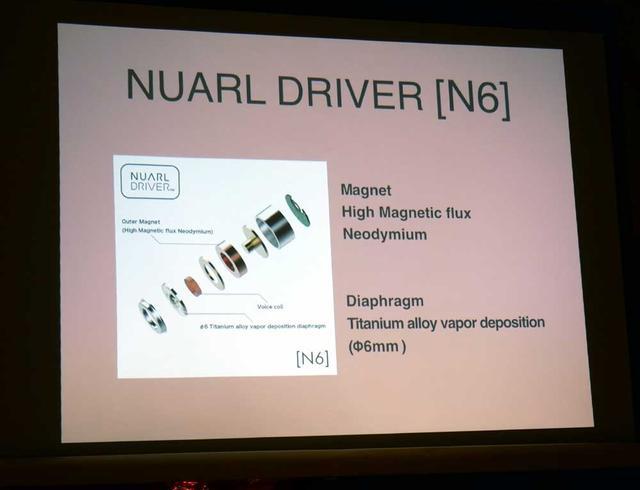 画像: 口径6mmのN6ドライバー