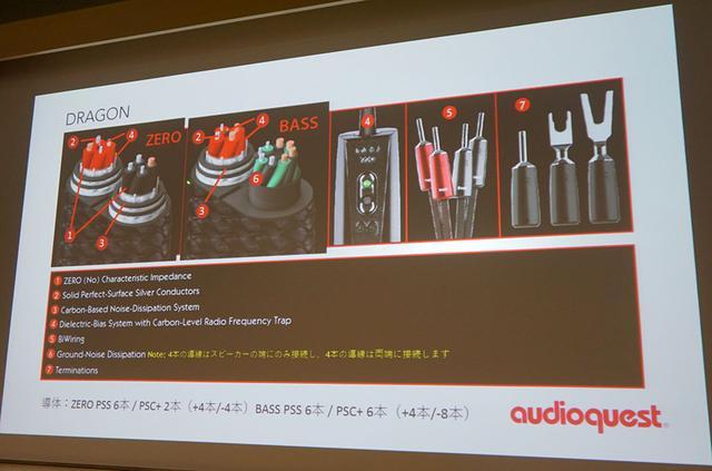 画像4: ディーアンドエムホールディングスが、新製品展示会を開催。オーディオクエストの最上級ケーブル「Dragon ZERO+Dragon BASS Bi-Wire Combination」は3mペアで¥8,320,000