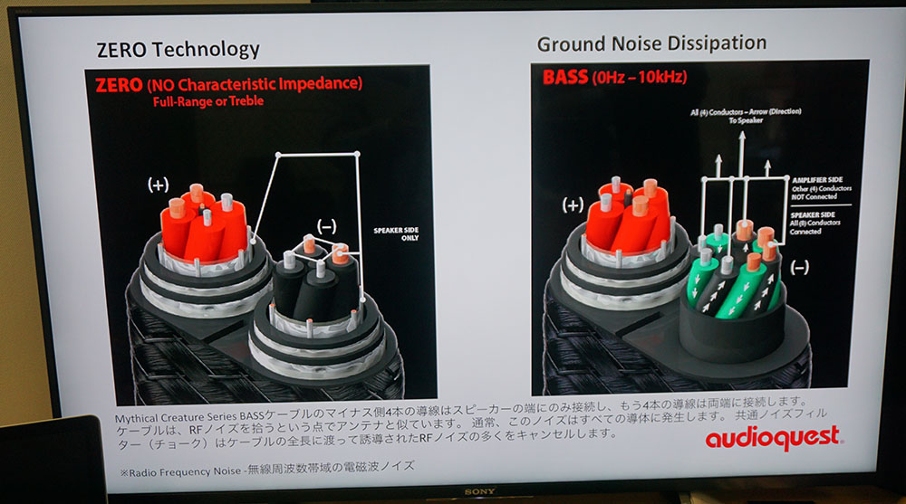画像2: ディーアンドエムホールディングスが、新製品展示会を開催。オーディオクエストの最上級ケーブル「Dragon ZERO+Dragon BASS Bi-Wire Combination」は3mペアで¥8,320,000