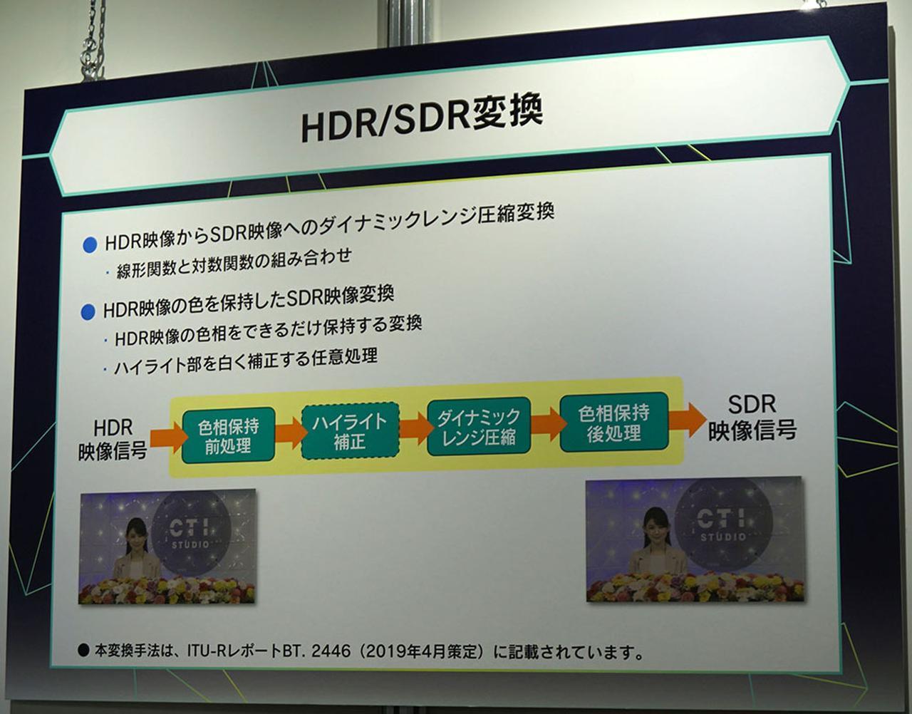 画像: HDR/SDR変換