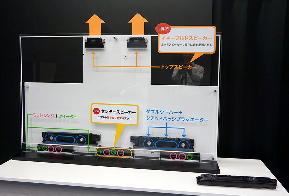 画像: GZ2000では、本体下部に正面を向けたL/C/Rスピーカーを、上側に天井向きのイネーブルドスピーカーを内蔵する