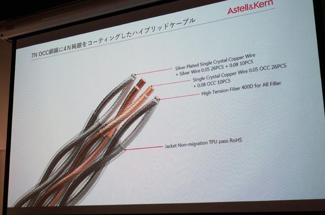 画像: 付属のケーブルは、7N OCC銅線に4Nの銀をコーティングしたハイブリッド品