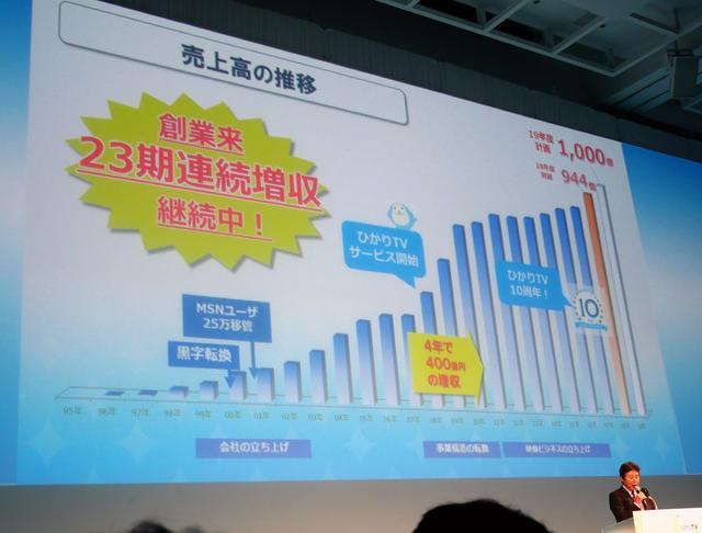 画像1: NTTぷらら、今年も「ひかりTVイベント」を開催。5G時代へ向けて、ひかりTVの手掛ける映像ビジネスを基軸に、新事業やコンテンツを強化すると発表