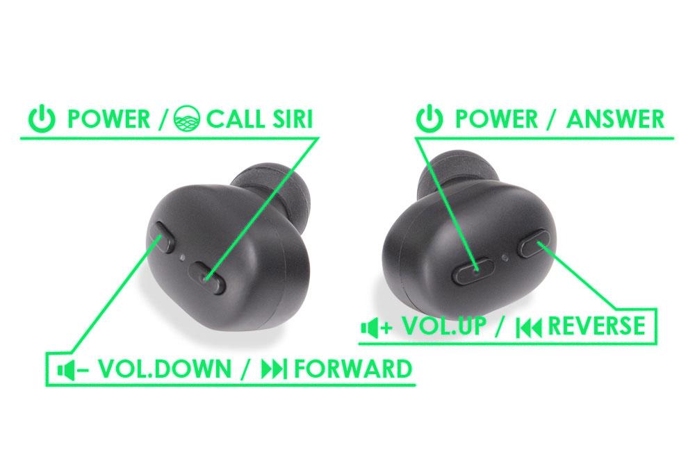 画像: ハウジングの外側には、二つのハードボタンを装備
