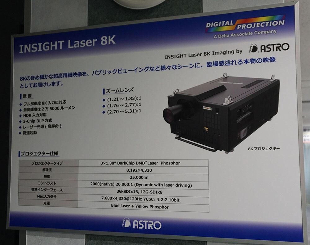 画像: 「INSIGHT Laser 8K」はNHKなどでも採用されているそうだ