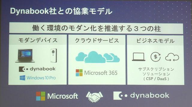 画像2: Dynabook、マイクロソフトと協業してWindows10への移行サービス「Enterprise Mobility+Security導入支援サービス」を8月1日より開始。8K PCコンセプトも発表
