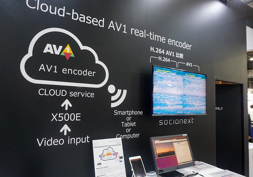 画像: クラウドサービスを使ったAV1圧縮サービスという提案も