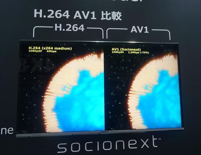 画像: AV1では、ビットレートをMPEG4 AVCの3分の1に抑えても、極端な劣化のない映像が再現されていた