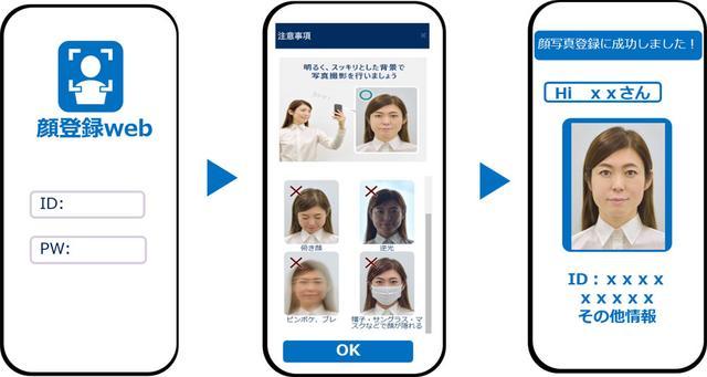 画像2: 顔認証でオフィスのセキュリティと勤怠状況を一元管理できるNECの「顔認証ソリューションforオフィス」が、機能強化して新登場