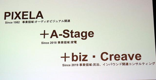 画像2: ピクセラ、グループのシナジーを高めブランドの認知をアップさせるべく、コーポレートロゴを刷新! さらに、新ライフスタイルブランド「Re・De」を創造。今冬より製品を投入