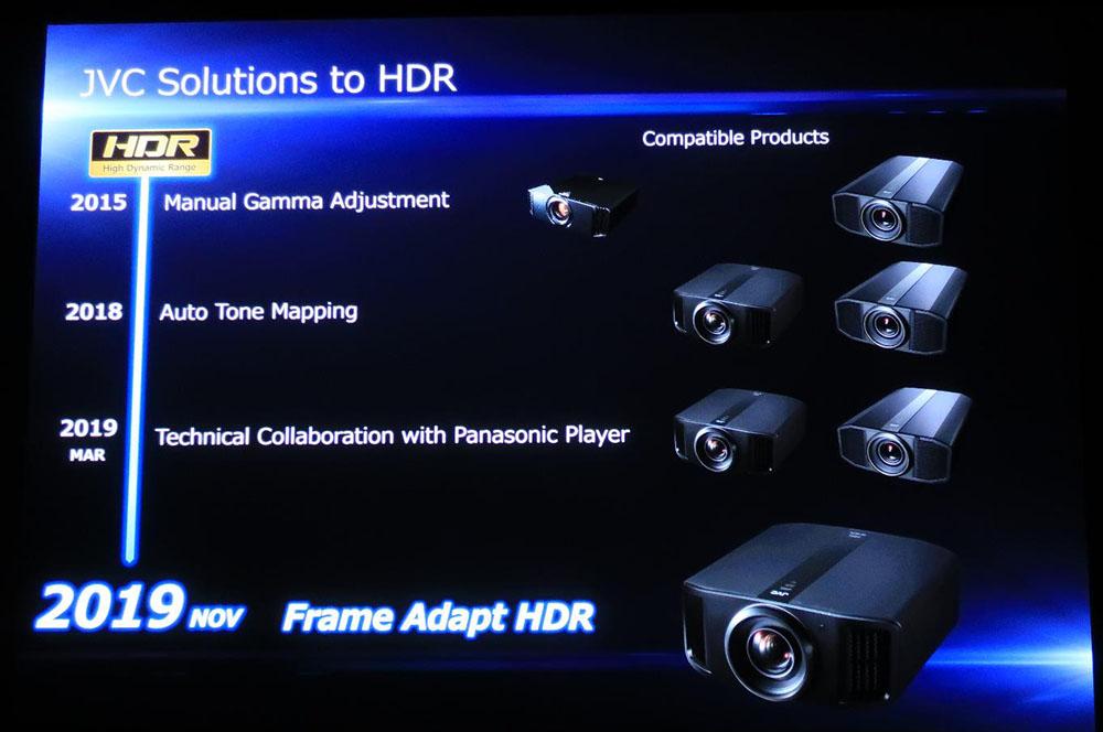画像: HDRソリューションの歴史。まずは輝度方向、暗部方向のマニュアル調整から始まり、今年、Frame Adapt HDRがリリース