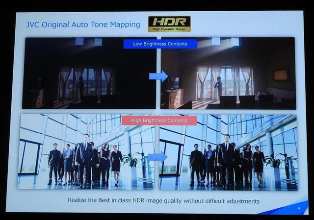 画像: JVCオリジナルのHDR機能「オート・トーン・マッピング」