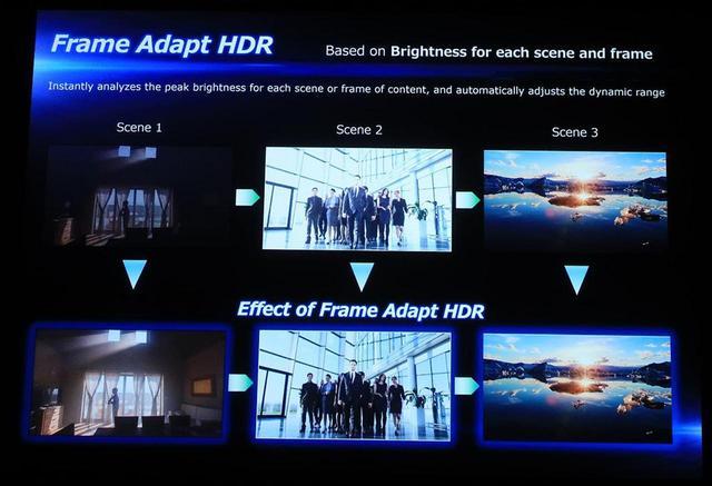画像: 今回のFrame Adapt HDRはフレーム、もしくはシーン単位で画像を解析し、平均輝度、ピーク輝度を測定してHDR動作に活かす。自前のダイナミック・メタデータを付与するのである