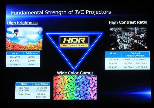 画像: Frame Adapt HDRの解説。HDR再生でのビクターの強みは何か