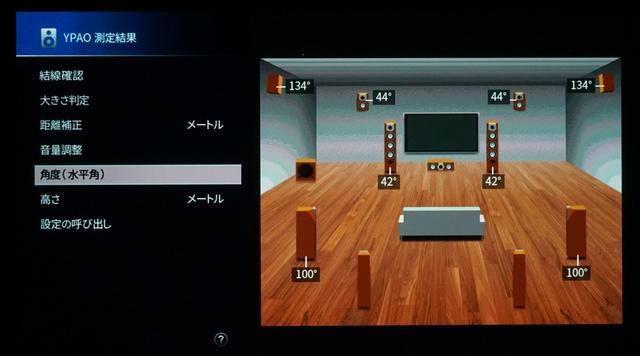 画像: リスニングポイントを基準として、各スピーカーの高さおよび設置角度を測定できるのは現行の国産AVセンターではヤマハのみ。Y字型の測定用治具があり、測定環境が安定しているためか、視聴室のスピーカー角度も正確に測定できた