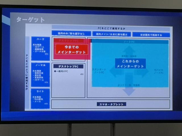 画像5: 新感覚のゲーミングPC インテルとの共同開発