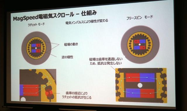画像2: ロジクール、新機構のホイールで回転が滑らかなフラッグシップマウス「MX MASTER3 アドバンスド ワイヤレス マウス」を9月27日に発売。各種機能をショートカット登録できる便利機能もあり
