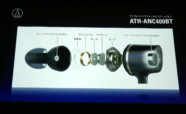 画像4: オーディオテクニカ、イヤホン/ヘッドホン/アクセサリーの新製品を一挙10モデル発表。話題の完全ワイヤレスイヤホンから、世界初ハイブリッドドライバー搭載のハイエンドイヤホン「ATH-IEX1」まで注目製品が勢揃い