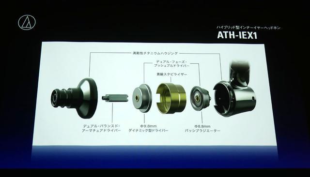 画像3: オーディオテクニカ、イヤホン/ヘッドホン/アクセサリーの新製品を一挙10モデル発表。話題の完全ワイヤレスイヤホンから、世界初ハイブリッドドライバー搭載のハイエンドイヤホン「ATH-IEX1」まで注目製品が勢揃い