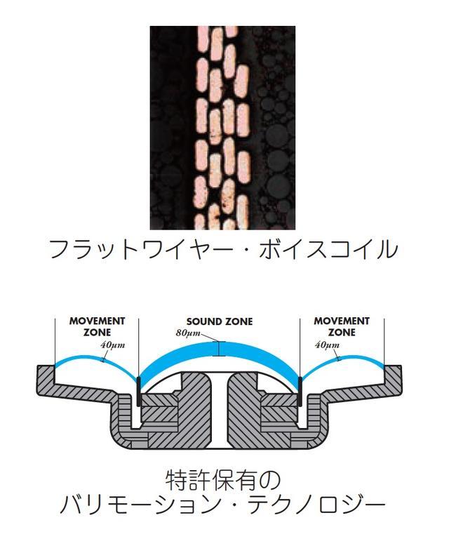 画像: ヒビノ株式会社から、美しい外見と高品位なサウンドを両立したヘッドホン AKG「K701-Y3」が10月5日に発売される