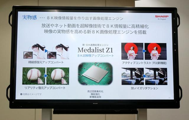 画像: 新映像エンジン「Medalist Z1」。従来モデルに対してCPUパフォーマンスは約1.3倍の高速化が図られている
