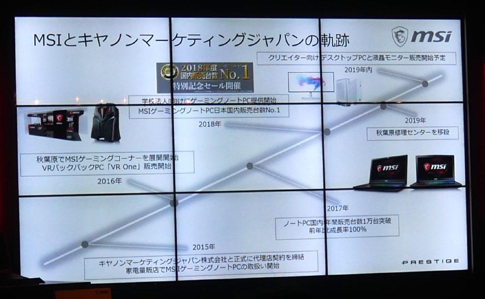 画像1: MSIジャパンとキヤノンマーケティングジャパンが協業を強化し、10月17日より直販サイト「MSIストア」を開設。クリエイター向けノートPCや4K液晶モデルをラインナップ