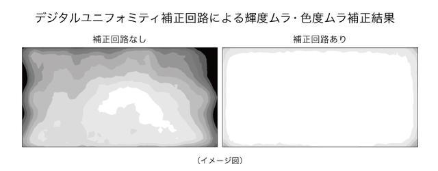 画像: ColorEdge CS2740 | EIZO株式会社