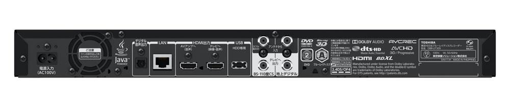 画像: HDMI出力は2系統装備