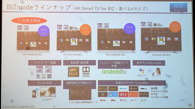 画像: 今回発表された「BIZmode」のラインナップと主な機能